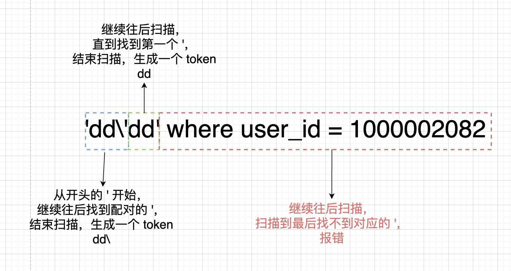 https://void.oss-cn-beijing.aliyuncs.com/img/20200327155726.png