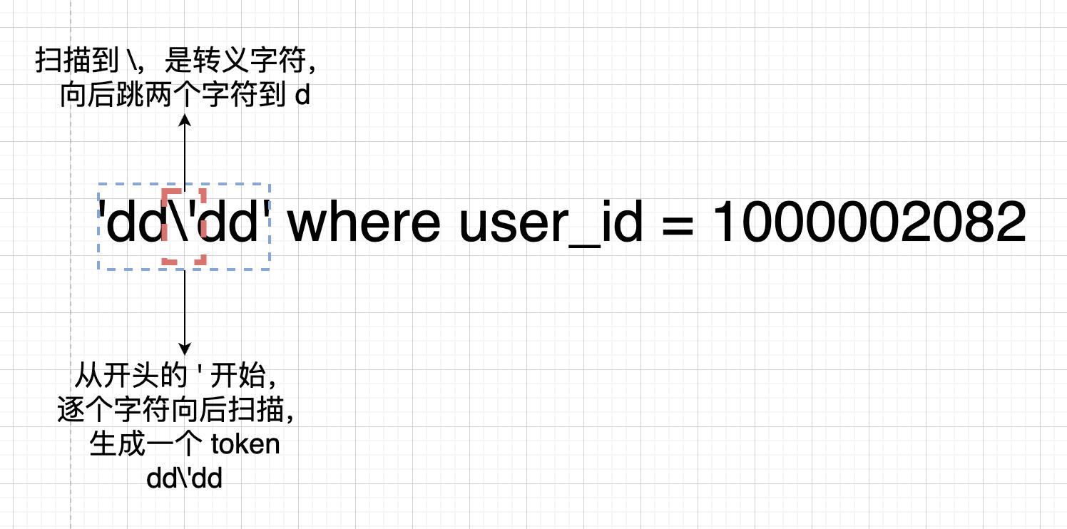 https://void.oss-cn-beijing.aliyuncs.com/img/20200327160823.png
